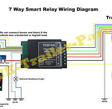 7 pin n type trailer plug wiring diagram with towing wiring
