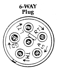 trailer wiring diagram for 4 way 5 6 way and 7 circuits at harness