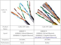 ethernet network cable identification cat 5 e vs cat 6