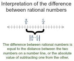 interpreting differences of rational numbers study com