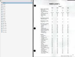 case ih 7110 7120 7130 7140 tractor shop manual pdf repair manual