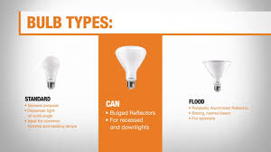 what type of lighting is best for a kitchen types of led lights the home depot
