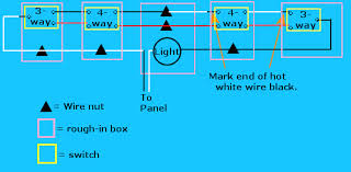 Three Way Light Switch Wiring Diagram Tutorial 3 Way Switches And 4 Way Switches