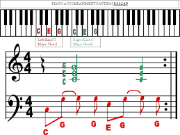 keyboard chords tutorial for beginners accompaniment patterns