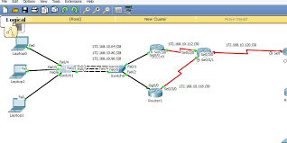 tutorial cisco packet tracer 5 3 rvstp with ether channel problem always in block mode packet