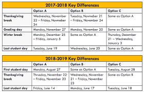 2017 2019 district calendar survey november 1 november 30 bonny