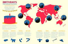 birthdays from around the world visual ly