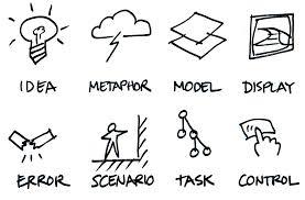 interaction design music250a a framework for interaction design