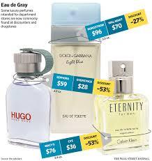 dolce gabbana light blue target luxury perfume makers turn to wal mart target wsj