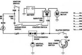 electric motor starter circuit diagram 4k wallpapers
