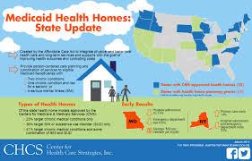 medicaid state plan amendment health home house design plans