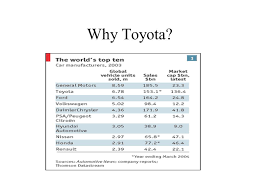 Edu Toyota Operations Management Toyota Production System Tps Just In Time
