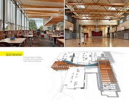 Interior Design Colleges California Interior Design Schools In Los Angeles Interesting Alluring