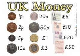 money teaching ideas