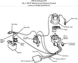 gibson les paul 50s wiring diagrams tags gibson les paul wiring