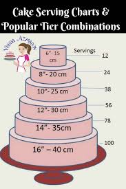 cake serving chart guide cake decorating basics veena azmanov