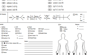 Nursing Home Layout Design The Ultimate Nursing Brain Sheet Database 33 Nurse Report Sheet