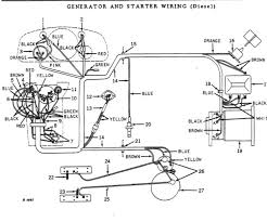 wiring diagram chevy starter for mini interesting with a ford relay