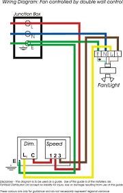 ceiling fan 3 speed switch wiring diagram in webtor me