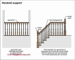 Banister Ends Design U0026 Build Specifications For Stairway Railings U0026 Landing