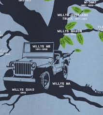 all things jeep closeout family tree s t shirt by all