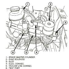 2002 jeep grand cherokee evap leak and hard start condition page