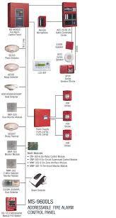 smoke detector control panel kentoro com