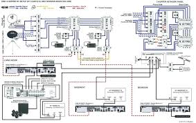 bathroom lighting code requirements bathroom electrical wiring diagram typical layout code for lights