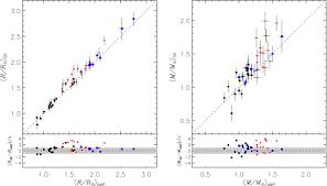 properties of 42 solar type kepler targets from the asteroseismic