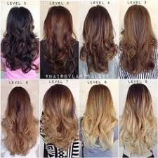 2015 hair styles and colour 40 latest hottest hair colour ideas for women hair color trends