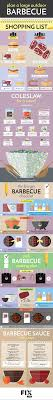 how to plan a large outdoor cookout grilling for a big crowd