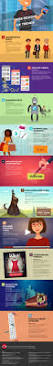 Business Web Design Homepage by Imgur The Most Awesome Images On The Internet Web Design