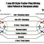 7 pin trailer plug wiring diagram details approximately trailer