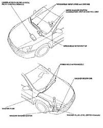 windshield wiper fuse location wiring diagram simonand
