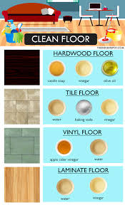 Cleaning Hardwood Floors With Vinegar To Clean Any Floor Like A Pro