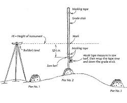 Setting Pole Barn Posts Measuring Posts On Uneven Ground Fine Homebuilding