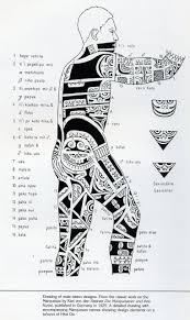 74 besten projects to try bilder auf pinterest tattoo designs