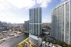 buy at wind by neo condos for sale