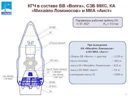 live soyuz 2 1a volga u2013 lomonosov aist 2d u0026 samsat 218 u2013 april