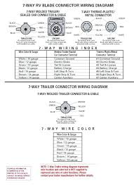 wiring diagram for trailer lights 7 way together with trailer light
