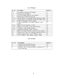 list of engines laser ignition system for ic engine