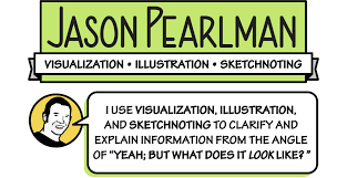 What Is Visual Resume Jason Pearlman Illustration