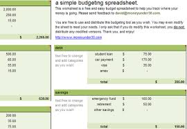 Excel Home Budget Template 5 Household Budget Templates That Will Help If You Actually Stick