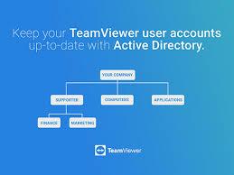 google teamviewer teamviewer google
