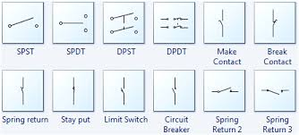 wiring diagram symbols automotive electrical for alluring control