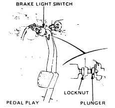 Brake Lights Wont Go Off Emergency Brake Light Wont Go Off