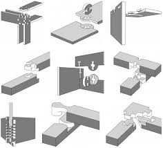 Different Wood Joints And Their Uses by Cnc Panel Joinery Notebook Make