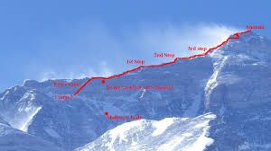 Map Of Everest May 11 U2013 Irvine U0027s Body And The Summit Day Route Rowing From Home