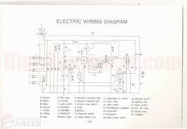 110cc chinese atv wiring diagram for wiring atv 1 u2013 wiring diagram
