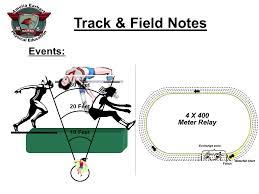 30 feet in meter events meter sprint high jump 200 meter sprint ppt video online